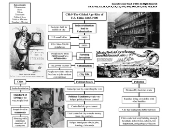 U.S. History STAAR Graphic Organizer Ch-9: The Gilded Age-Rise of U.S. Cities