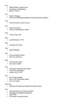 U.S. History Ultimate Timeline (APUSH)