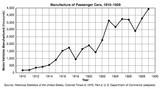 U.S. History Visual Aids