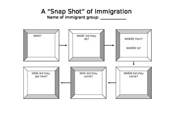 "U.S. Immigration ""Snap-Shot"" Graphic Organizer"
