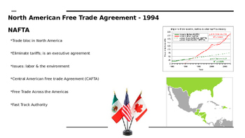 U.S. International Trade Policy