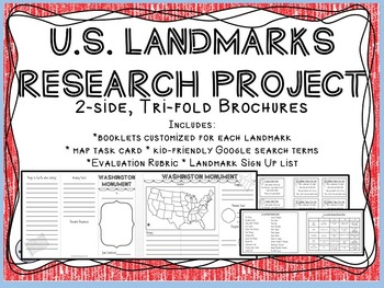 U.S. Landmarks, Monuments and Historical Sites Research Project