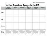U.S. Native American Cultures