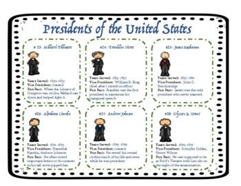 U.S. President Posters- Washington to Trump