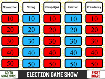U.S. Presidential Election Game: Election Jeopardy