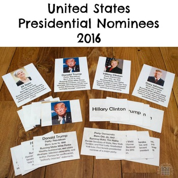 U.S. Presidential Nominees 2016