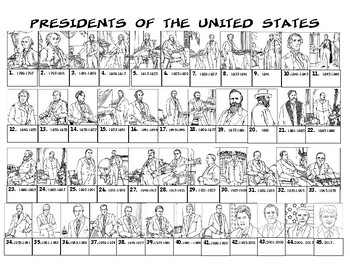 U.S. Presidents Blank Worksheet with Answer Key