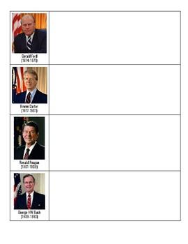 U.S. Presidents Chart (1850-Modern Day)