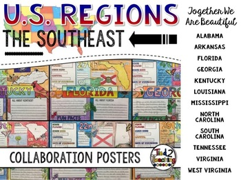 U.S. Regions - Southeast Collaborative Posters
