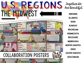 U.S. Regions - The Midwest Collaborative Posters
