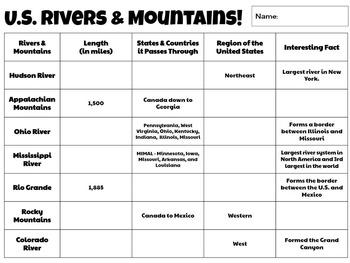 U.S. Rivers & Mountains Center Activity  **EDITABLE**