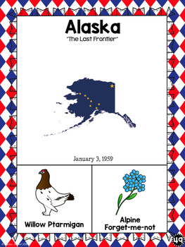 State Posters