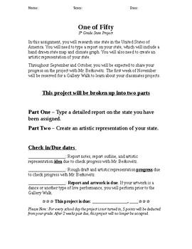 U.S. States Project