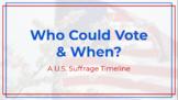 U.S. Voting Rights (Suffrage) Timeline - SLIDESHOW!