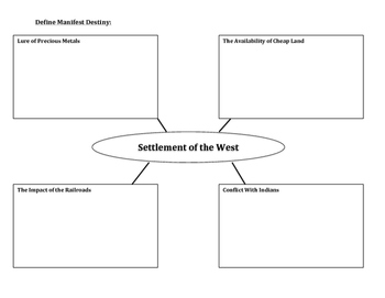 Causes & Effects of Westward Expansion Reading & Graphic Organizer
