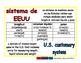 U.S. customary system/sistema de EEUU meas 1-way blue/rojo