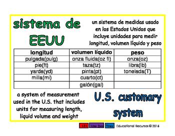 U.S. customary system/sistema de EEUU meas 1-way blue/verde