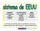 U.S. customary system/sistema de EEUU meas 2-way blue/verde