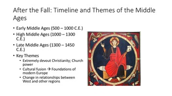 U0 The Middle Ages - All Materials