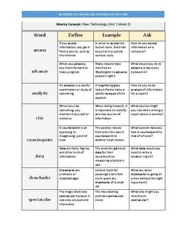 U1 W5_Wonders_DEA Vocabulary Routine