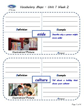 U1W2-Wonders Vocabulary Maps 2nd Grade