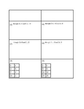 U2D3: Slope intercept form-writing and graphing