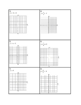 U2D4: Graphing and Writing Linear Inequalites and Slope-Intercept Review