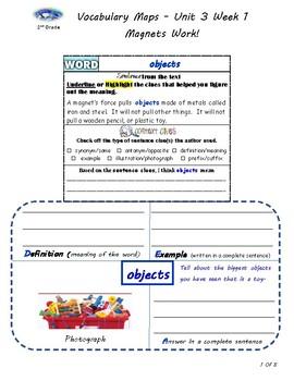 U3W1-Wonders Context Clues Graphic Organizers/Vocabulary Maps 2nd Grade