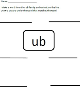 UB Word Family Bubble Map