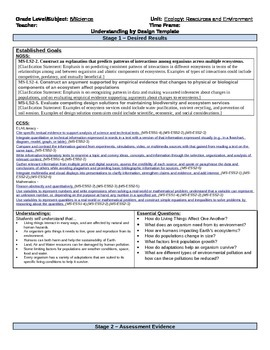 UBD Ecology: Resources and Environmental Impact