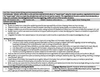 UBD Informational Article Unit