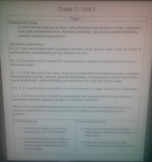 UBD Literacy Lessons CCLS Grade 2 Social Studies based