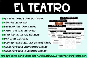 UD. El teatro. Teoría + plantillas para obra y escenas + planificación y roles