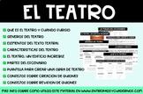UD. El teatro. Teoría + plantillas para obra y escenas + p