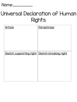 UDHR Summary