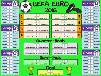 UEFA Euro 2016 Wall Planner With Fixtures