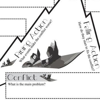 UGLIES Plot Chart Organizer Diagram Arc (by Westerfeld) - Freytag's Pyramid