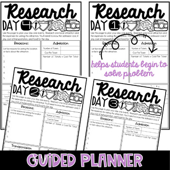 Summer STAYcation Planner {An End of Year Project Based Learning Activity}