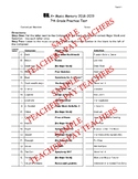 UIL Music Memory Practice Tests for 7th grade w/ answer key (2018-2019) - 11-20