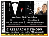 UK AQA A-Level Psychology: Year 1 and AS: RESEARCH METHODS
