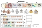 UK Money Info