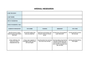 UK National Curriculum - Internal moderation template for Subject Leaders