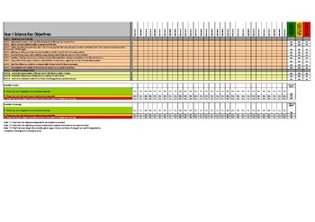 UK National Curriculum Science Key Objectives Assessment Grid - Year 4