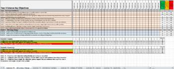 UK National Curriculum Science Key Objectives Assessment Grid - Years 1-6