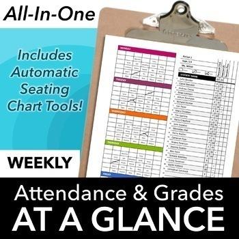 ULTIMATE Back to School Classroom Organization BUNDLE