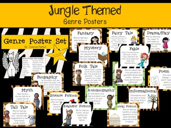 ULTIMATE Jungle Themed Classroom Decor Set!  Labels, Posters, Calendar,& More!