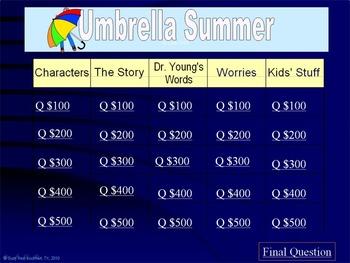 UMBRELLA SUMMER by Lisa Graff, Rising Above Grief