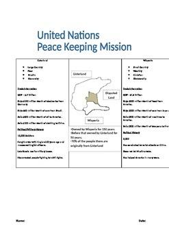UN Peace Keeping Simulation