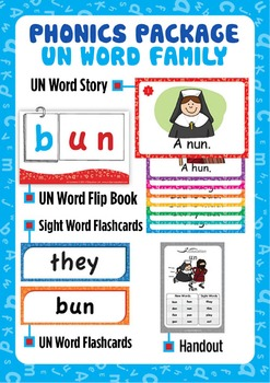 'UN WORD FAMILY' Phonics Lesson Package