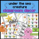 UNDER THE SEA/OCEAN CREATURES! Classroom Decor! *EDITABLE*